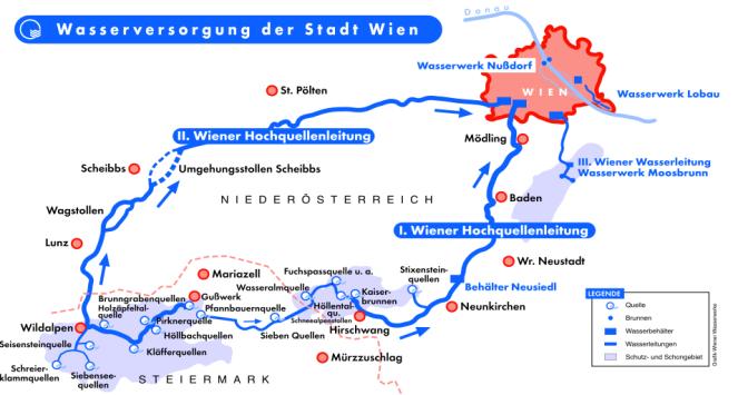 Viena - Agua
