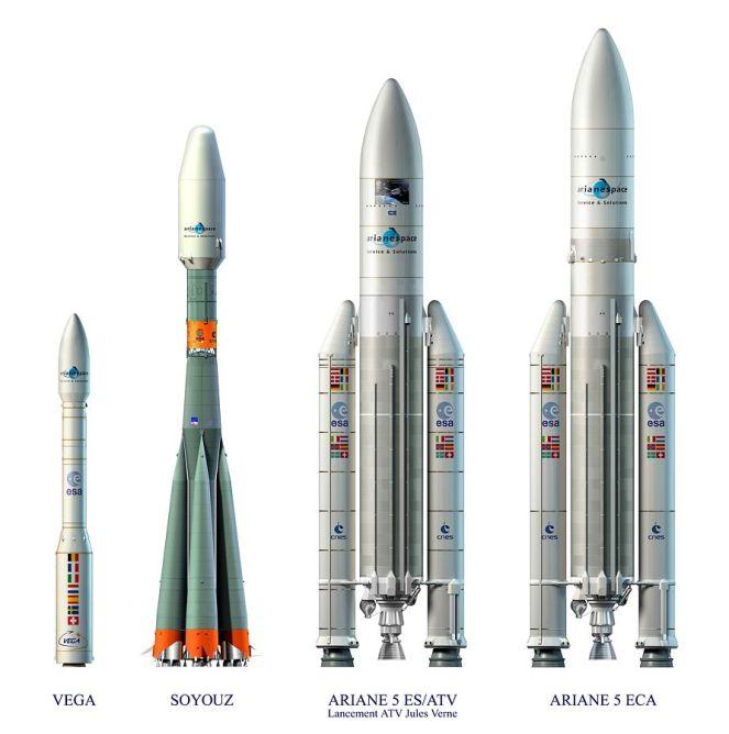 Launchers Europe